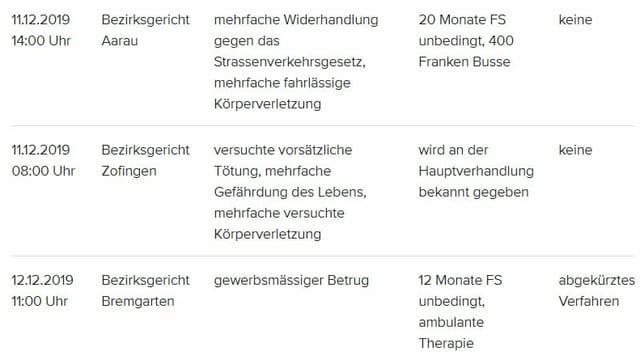 Prozess in Zofingen - Freddy Nock wegen versuchter vorsätzlicher Tötung angeklagt