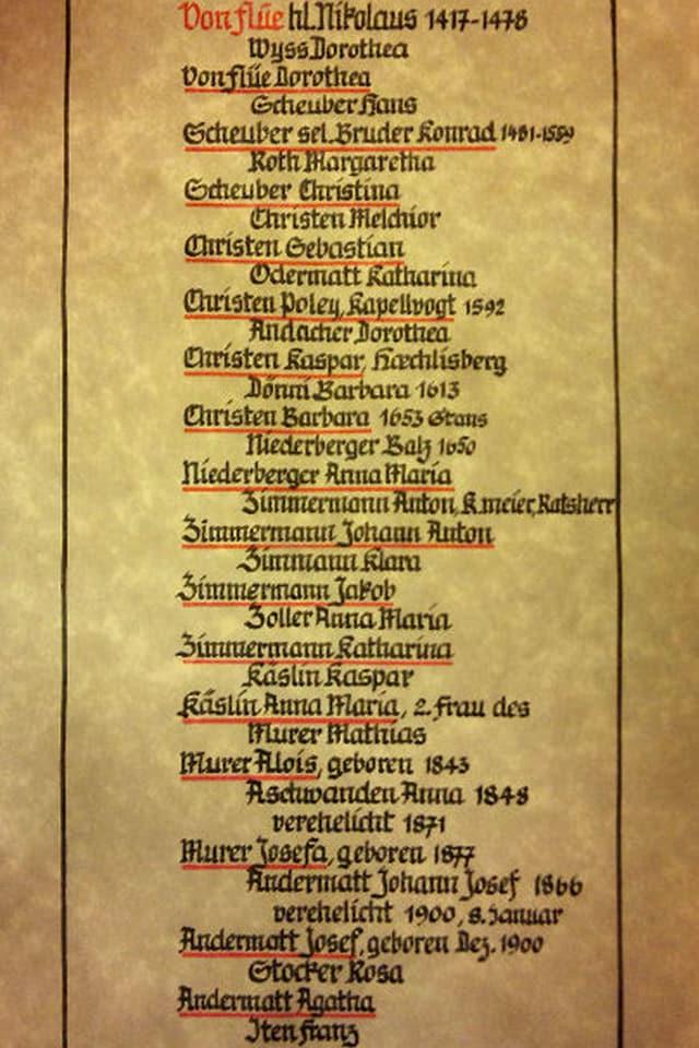Eine Liste von Namen, angefangen bei Nikolaus von Flüe.