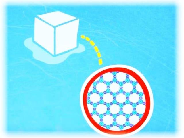 Auf blauem Grund, ein Eiswürfel und eine schematische Abbildung durch die Lupe welche die sechseckig Form der aneinandergebundenenr Wassermoleküle sympolisierte.