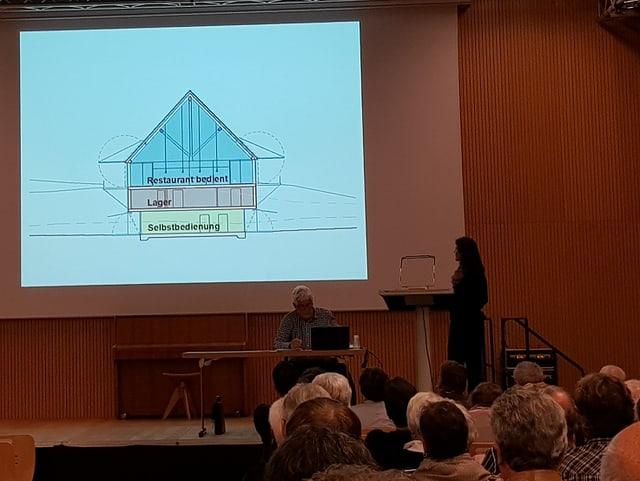L'archotecta Corinna Menn preschenta il project