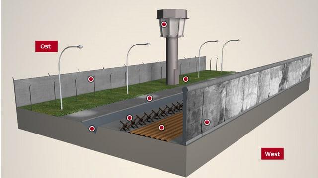 Infografik: Die Berliner Mauer