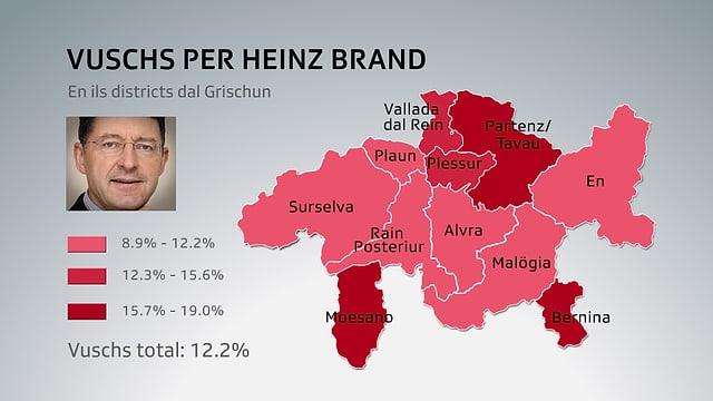 Grafica da las vuschs per Heinz Brand.