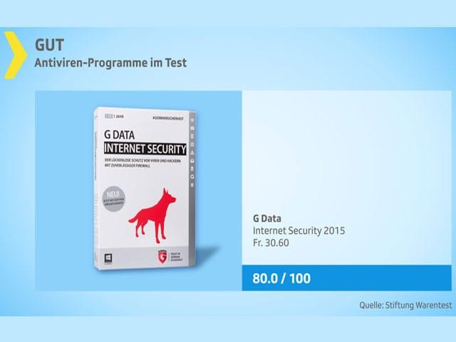 Testgrafik Antivirenprogramme, Testsieger mit Testurteil gut.