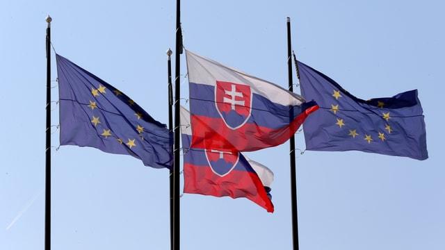 EU- und slowakische Flaggen wehen im Wind.
