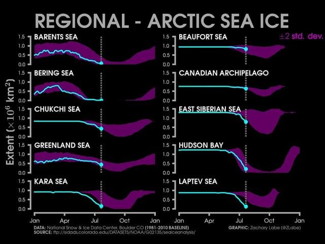 Eine Graphik zeigt die Regionalen Unterschiede der Abnahme
