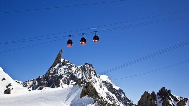 Gondlas al Mont Blanc.