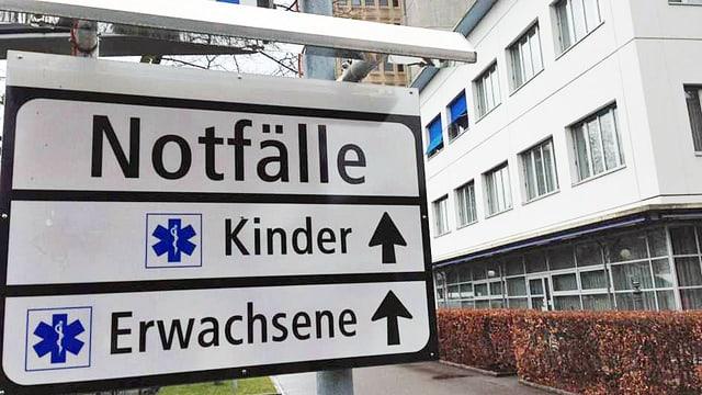Notfallschilder des Kantonsspitals Aarau