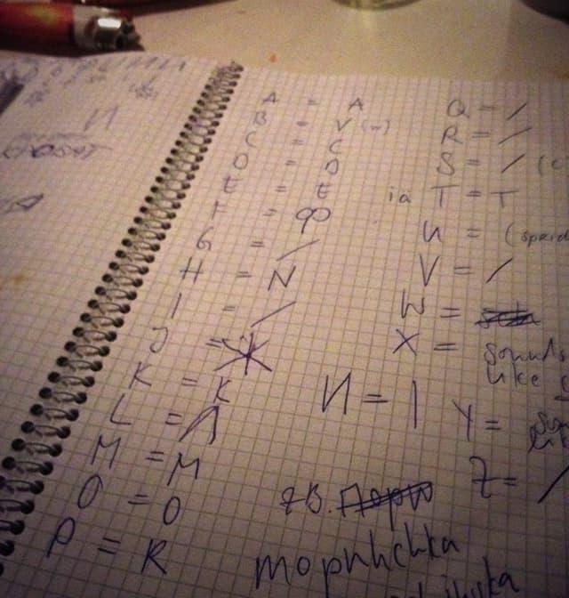 Kyrillisches Alphabet