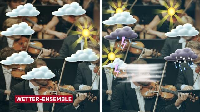 Es wird zweimal das Bild von Musikern in einem Orchester gezeigt. Dabei sind die Köpfe mit Wettersymbolen überdeckt. Links sind die Köpfe mit Wolken und nur einmal mit einer Sonne überdeckt. Rechts sind es viele verschiedene Symbole.