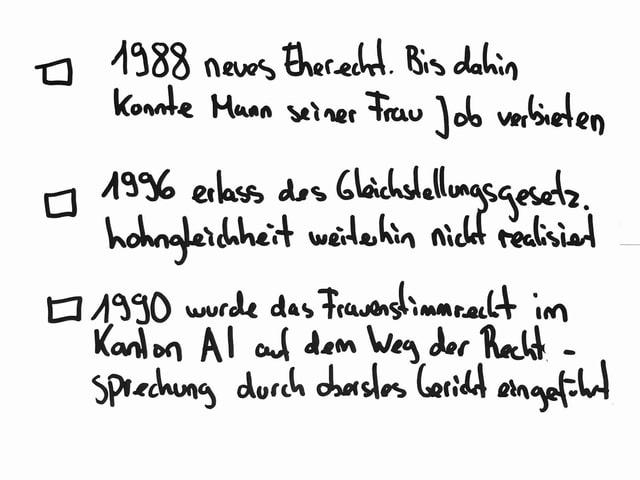 Quiz über Frauenrechte in der Schweiz