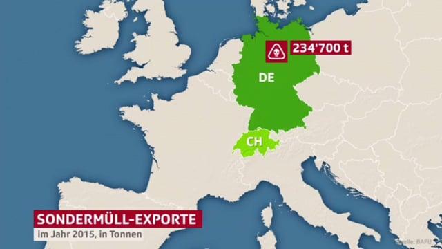 Sondermüll-Exporte