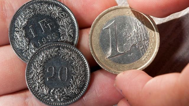 Auf einer Hand liegen ein 1-Franken-Stück, 20 Rappen und 1 Euro.