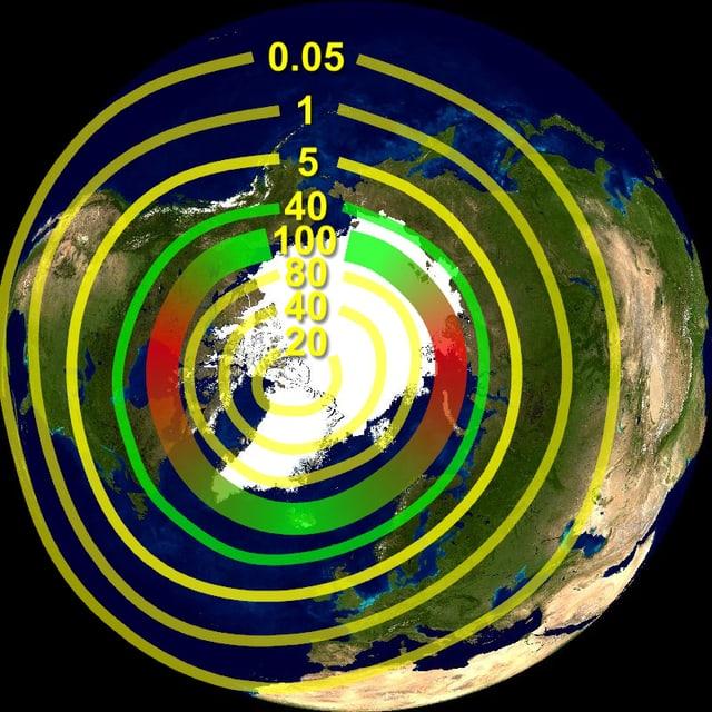 Aufsicht auf den Nordpol. In Kreisen dargestellt die Hä