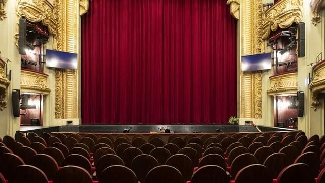 Das Stadttheater in Bern
