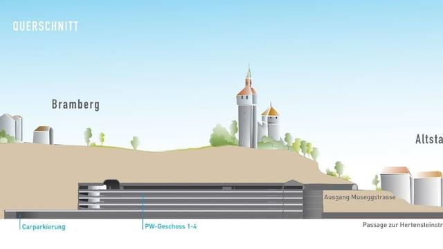 Grafik eines geplanten Parkhauses unter einem Hügel - Türme auf dem Hügel