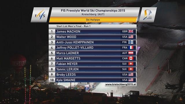 Die Startliste der Männer im Halfpipe-Final.