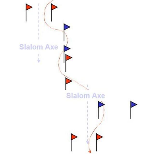 Grafische Darstellung eines Slalomkurses.