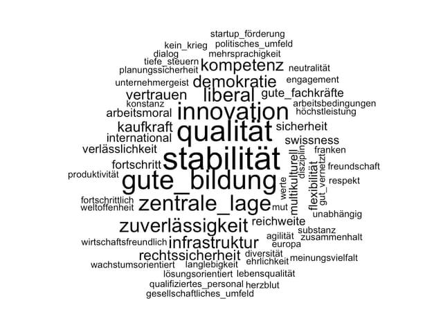 Vorteile des Wirtschaftsstandords Schweiz 2015