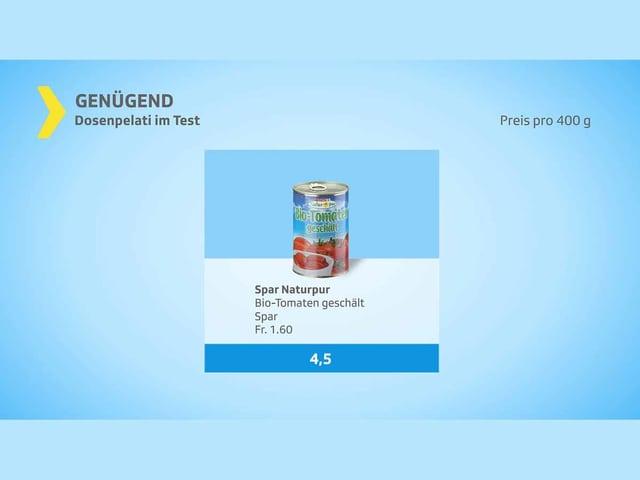 Bio-Tomaten von Spar. Note 4.5