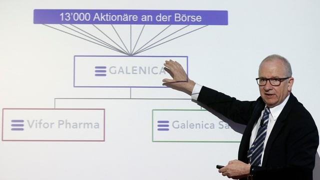 Etienne Jornod mit Diagramm Aufspaltung und Börsengang