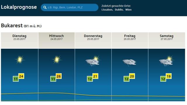 Wetterprognose für Bukarest: Gemisch aus Sonne, vielen Wolken und Regenschauern.