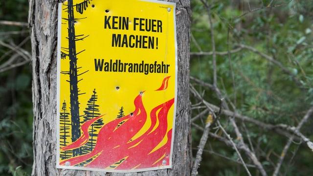 Ein Schild mit einem Feuerverbot.
