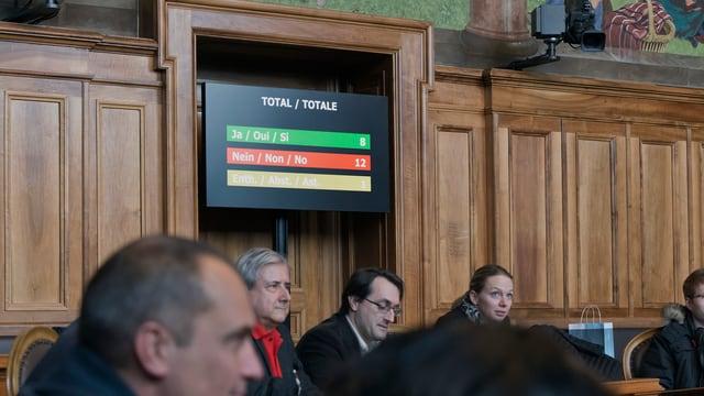 In den meisten Kantonsparlamenten und auch im Bundeshaus sind elektronische Abstimmungsanlagen längst Alltag.