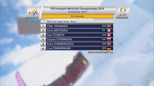Startliste der Frauen für den Slopestyle-Final