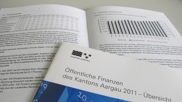 Broschüren der Aargauer Finanzverwaltung.