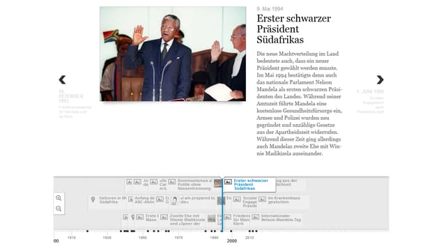 Zwischen Gefängnis und Friedensnobelpreis: Der interaktive Zeitstrahl zeigt die wichtigsten Lebensstationen von Nelson Mandela im Rückblick.