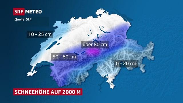 Auf der Karte der Schweiz sind verschiedene Gebiete und deren Schneehöhen angegeben. Jura: 10-25 cm, Alpennordhang und Zentralwallis: 50-80 cm (lokal über 80 cm), Alpensüdseite, Matter- und Saastal, Südbünden: 0-20 cm.