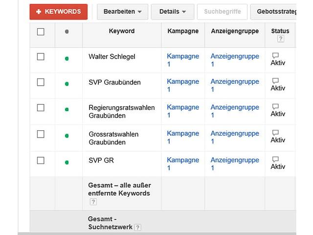 screenshot dals chavazzins che la PPS ha cumprà tar Google AdWords