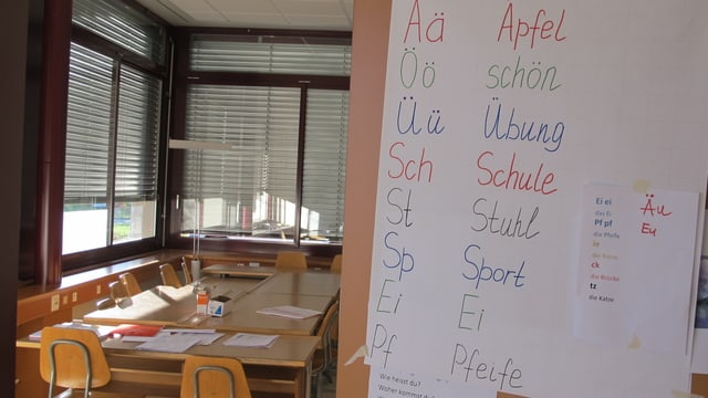 Blick in ein Klassenzimmer für Flüchtlinge beim Asylzentrum Embrach.