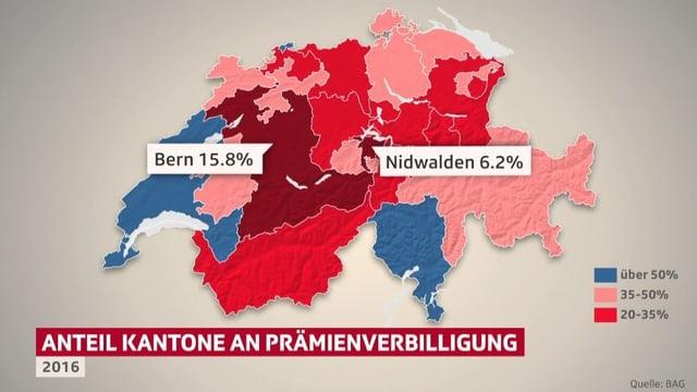 Karte Schweiz mit eingezeichneten Anteilen der Kantone an Prämienverbilligung.