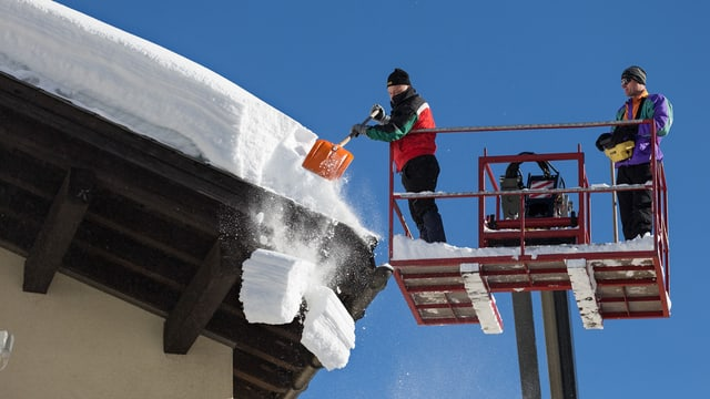 Zwei Männer räumen mit einer Schaufel Schnee vom Dach eines Hauses.