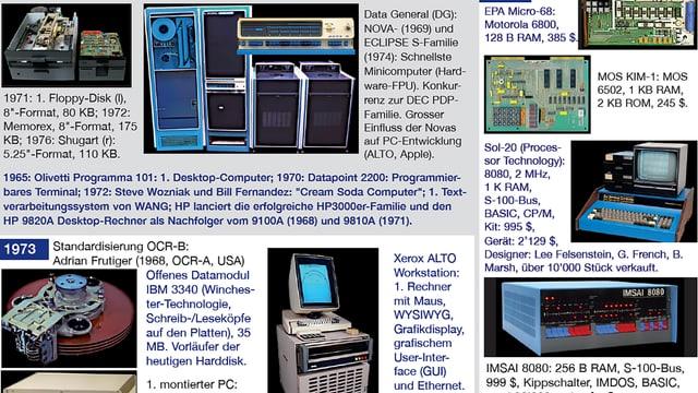 Posterausschnitt mit Computern aus den 1960er-/1970er-Jahren.
