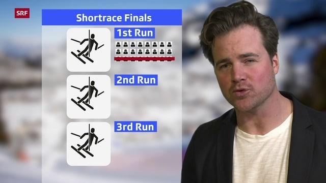 Könnte so der Ski-Weltcup der Zukunft aussehen?