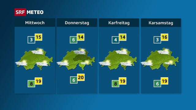 Das Bild zeigt die Wetteraussichten bis Karsamstag. Im Süden scheint es etwas wärmer und sonniger als im Norden.