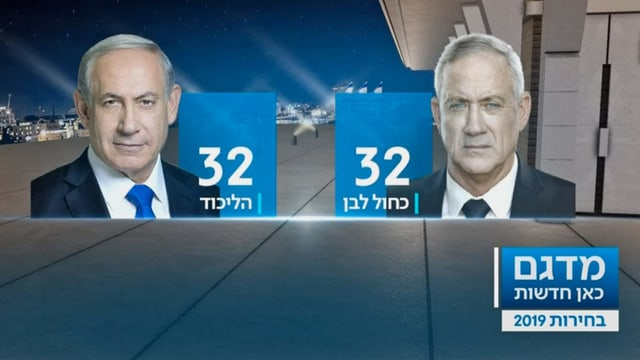 Ils resultats da las prognosas da l'elecziun en l'Israel: las partidas da Netanjahu e Gantz èn bunamain tuttina.