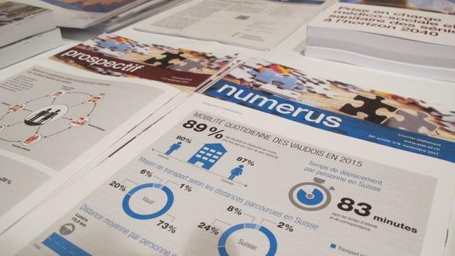 Bücher zu Statistik