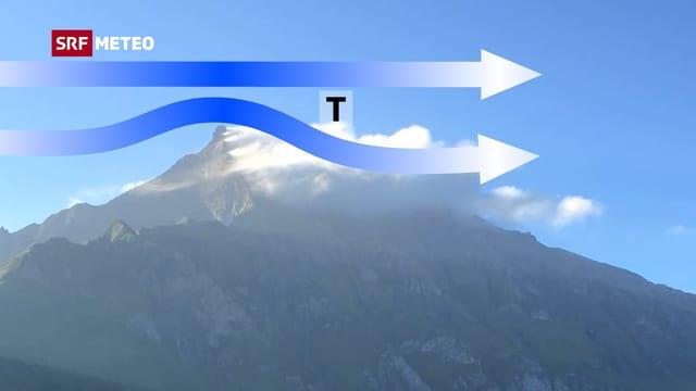 Bild des Piz Beverin mit der Bannerwolke. Das Tiefdruckgebiet ist auf der windabgewandten Seite eingezeichnet.
