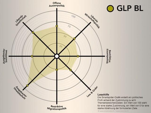 Smartspider GLP