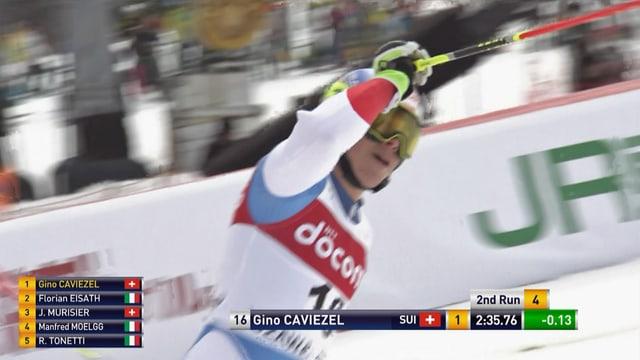 Gino Caviezel