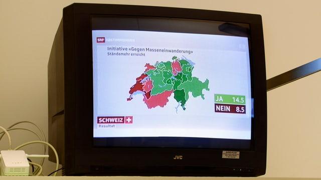 apparat da televisiun cun resultats da votaziun