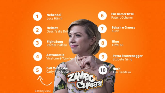 Top 10 der «Zambo-Charts»