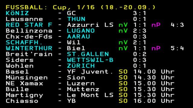 Die Übersicht der Cup 1/16-Finals.