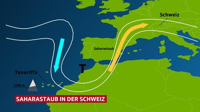 Eine Europakarte ist zu sehen. Darin eingezeichnet ein blauer Pfeil, der von Norden auf die Kanarischen Inseln gerichtet ist. Im westlichen Mittelmeer zeigt ein gelber Pfeil nach Norden. Dieser bringt die milde und staubige Luft in die Schweiz.