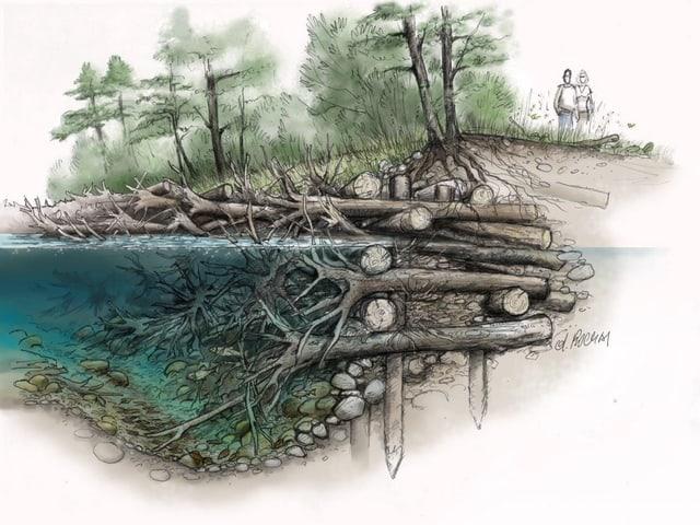 Zeichnung eines Flusses im Querschnitt