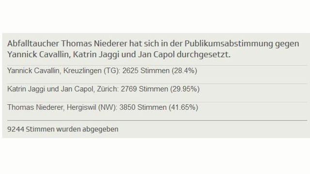 Screenshot vom Abstimmungsergebnis.