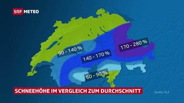 Schweizer Karte die prozentuale Schneeverteilung zeigt im Vergleich zum lanjährigen Mittel.